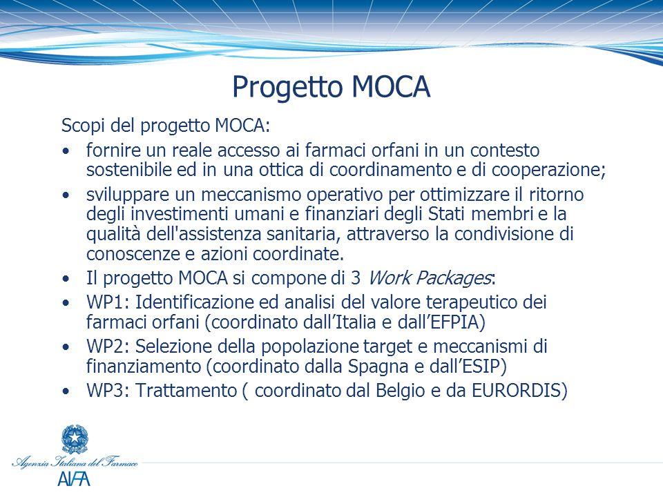 Progetto MOCA Scopi del progetto MOCA: fornire un reale accesso ai farmaci orfani in un contesto sostenibile ed in una ottica di coordinamento e di co
