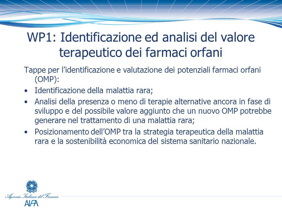 WP1: Identificazione ed analisi del valore terapeutico dei farmaci orfani Tappe per l'identificazione e valutazione dei potenziali farmaci orfani (OMP