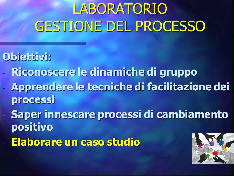LABORATORIO GESTIONE DEL PROCESSO Obiettivi: - Riconoscere le dinamiche di gruppo - Apprendere le tecniche di facilitazione dei processi - Saper innes