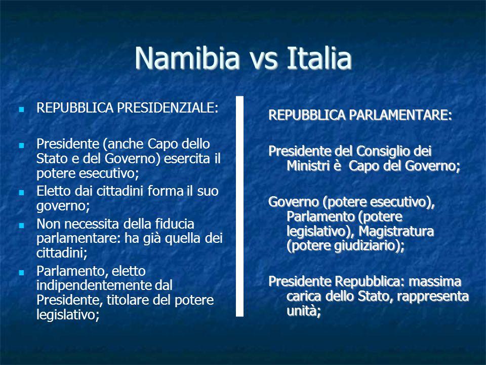 Namibia vs Italia REPUBBLICA PRESIDENZIALE: Presidente (anche Capo dello Stato e del Governo) esercita il potere esecutivo; Eletto dai cittadini forma il suo governo; Non necessita della fiducia parlamentare: ha già quella dei cittadini; Parlamento, eletto indipendentemente dal Presidente, titolare del potere legislativo; REPUBBLICA PARLAMENTARE: Presidente del Consiglio dei Ministri è Capo del Governo; Governo (potere esecutivo), Parlamento (potere legislativo), Magistratura (potere giudiziario); Presidente Repubblica: massima carica dello Stato, rappresenta unità;