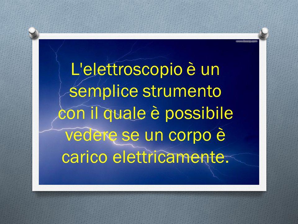 L'elettroscopio è un semplice strumento con il quale è possibile ricevere la carica elettrica di un corpo.carica elettrica L'elettroscopio è un sempli