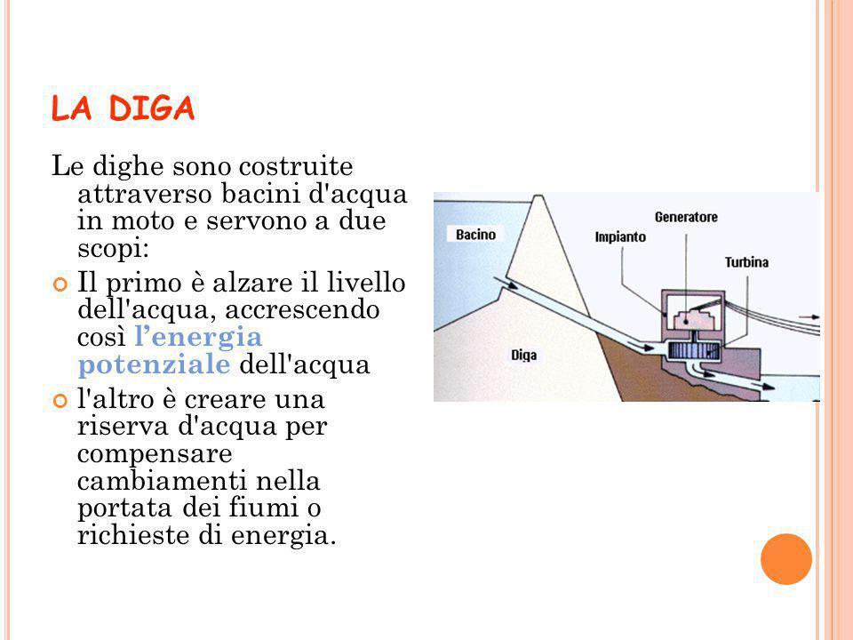 LA DIGA Le dighe sono costruite attraverso bacini d'acqua in moto e servono a due scopi: Il primo è alzare il livello dell'acqua, accrescendo così l'e