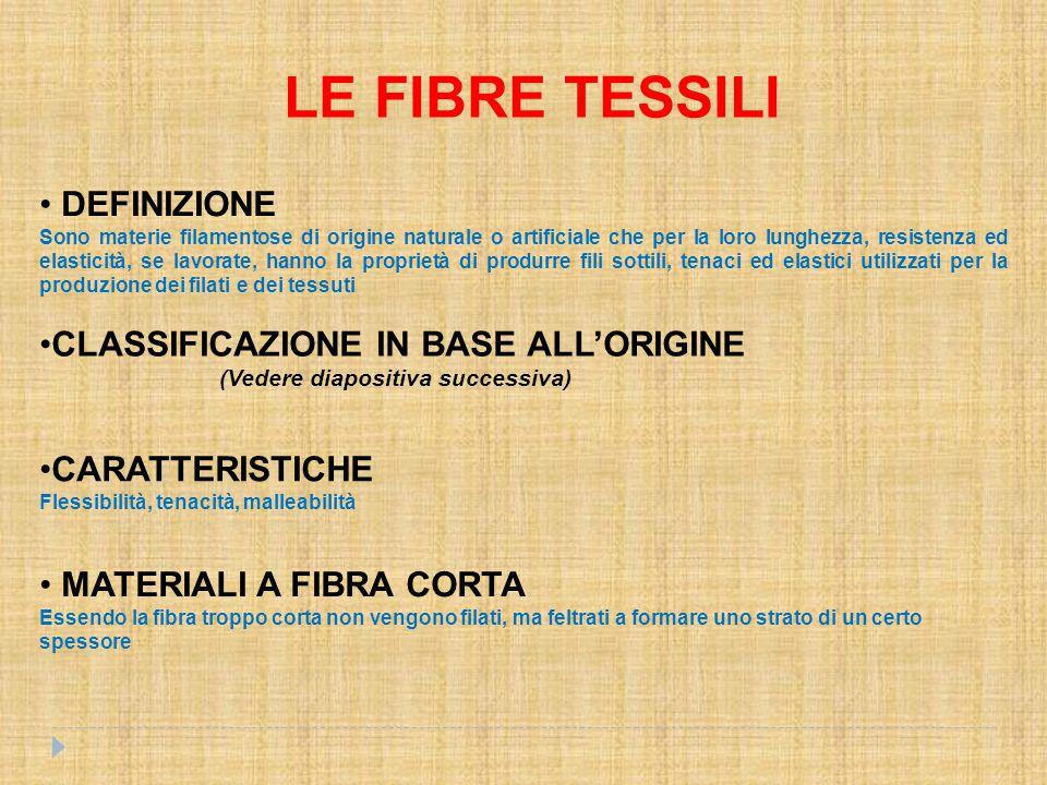 LE FIBRE TESSILI CLASSIFICAZIONE IN BASE ALL'ORIGINE NATURALI: Animali (es.
