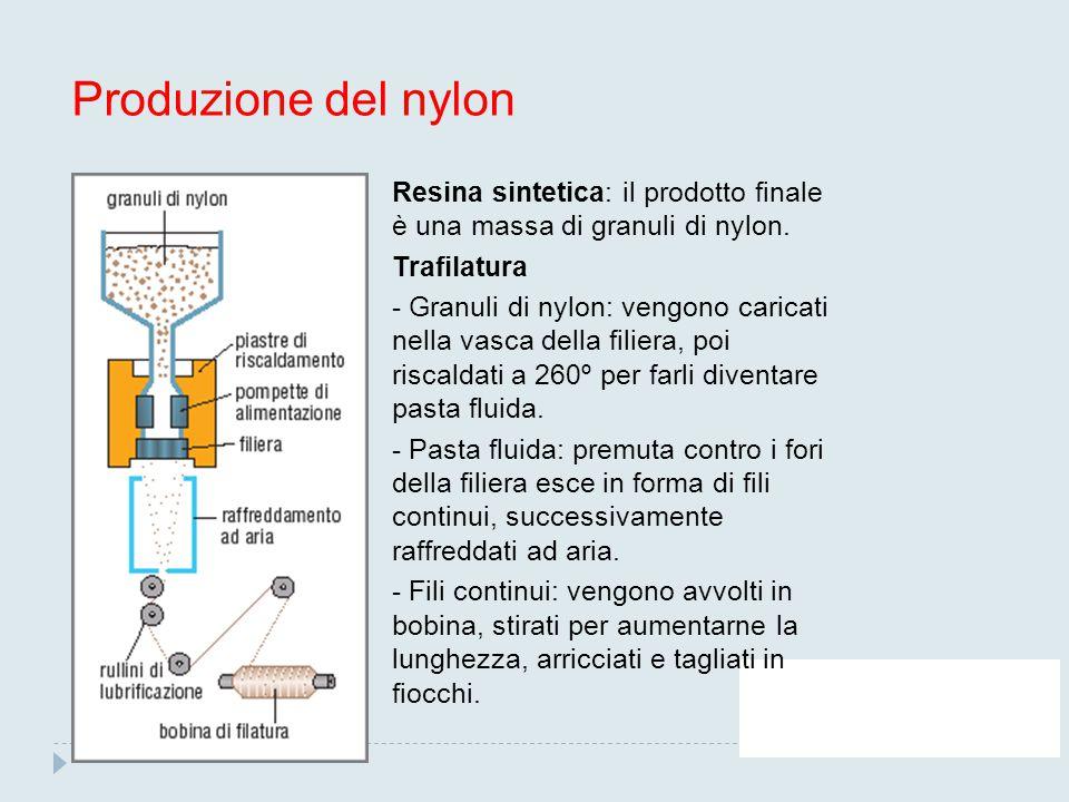 Produzione del nylon Resina sintetica: il prodotto finale è una massa di granuli di nylon. Trafilatura - Granuli di nylon: vengono caricati nella vasc