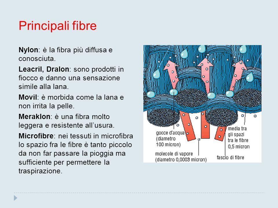 Principali fibre Nylon: è la fibra più diffusa e conosciuta.