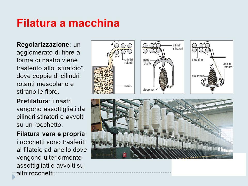 """Filatura a macchina Regolarizzazione: un agglomerato di fibre a forma di nastro viene trasferito allo """"stiratoio"""", dove coppie di cilindri rotanti mes"""