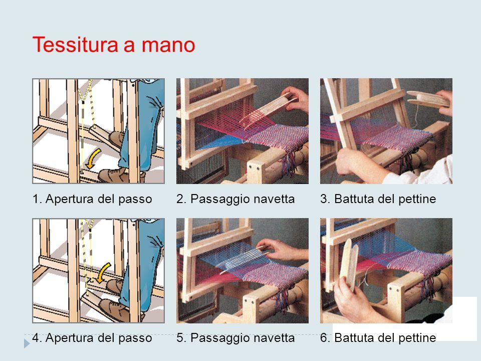 Tessitura a mano 1.Apertura del passo2. Passaggio navetta3.