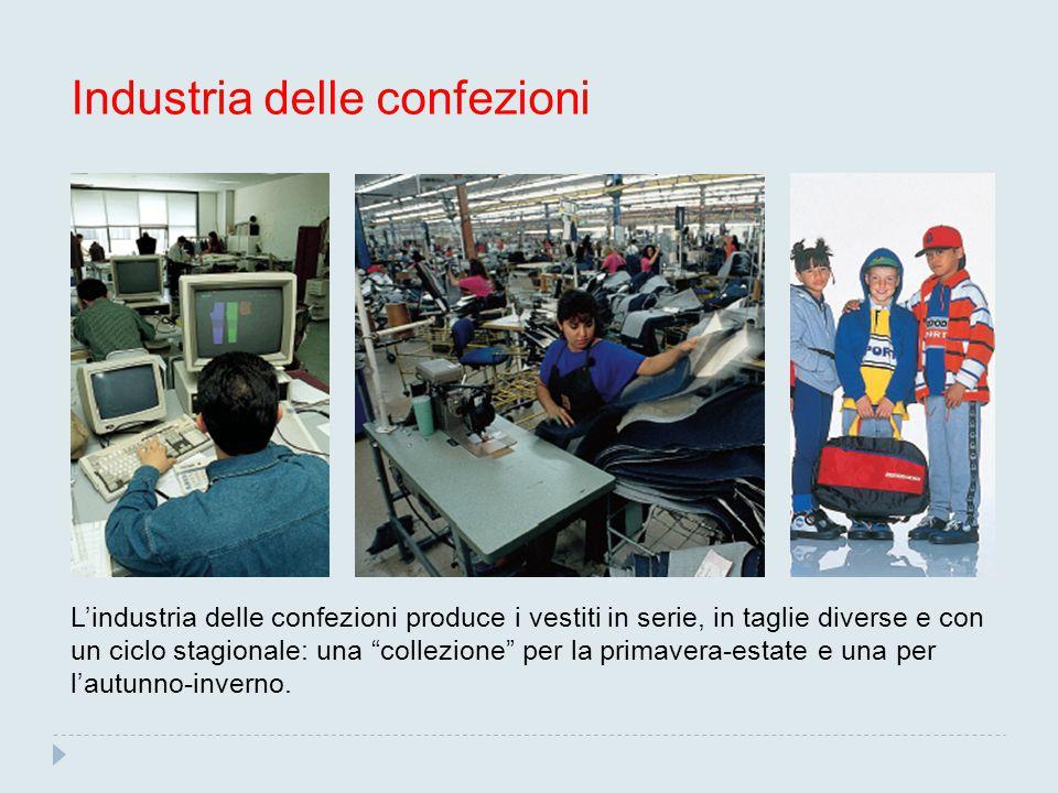 """Industria delle confezioni L'industria delle confezioni produce i vestiti in serie, in taglie diverse e con un ciclo stagionale: una """"collezione"""" per"""