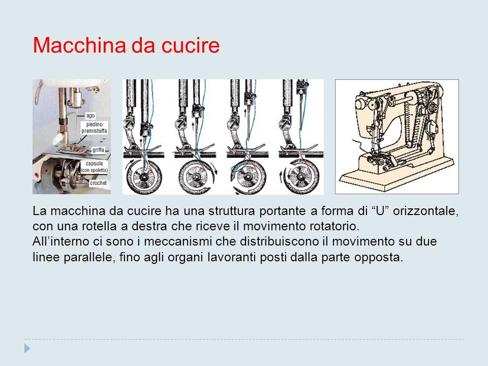"""Macchina da cucire La macchina da cucire ha una struttura portante a forma di """"U"""" orizzontale, con una rotella a destra che riceve il movimento rotato"""