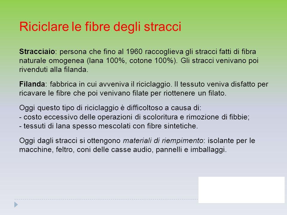 Riciclare le fibre degli stracci Stracciaio: persona che fino al 1960 raccoglieva gli stracci fatti di fibra naturale omogenea (lana 100%, cotone 100%).