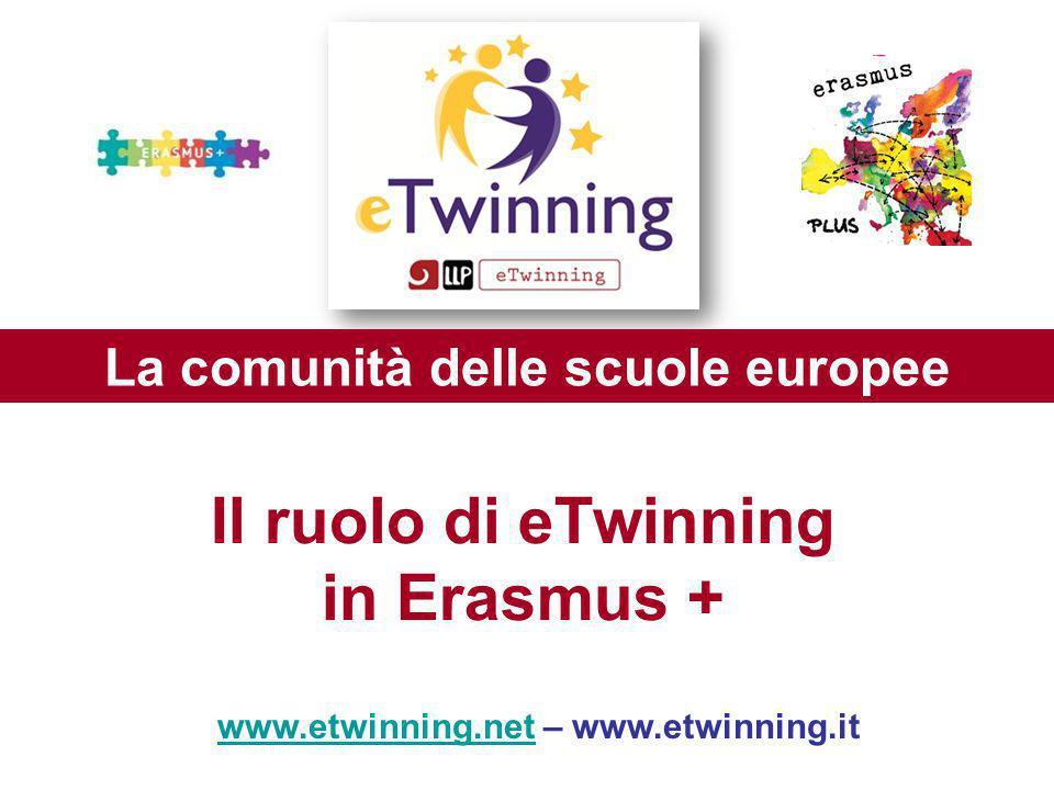 www.etwinning.netwww.etwinning.net – www.etwinning.it La comunità delle scuole europee Il ruolo di eTwinning in Erasmus +