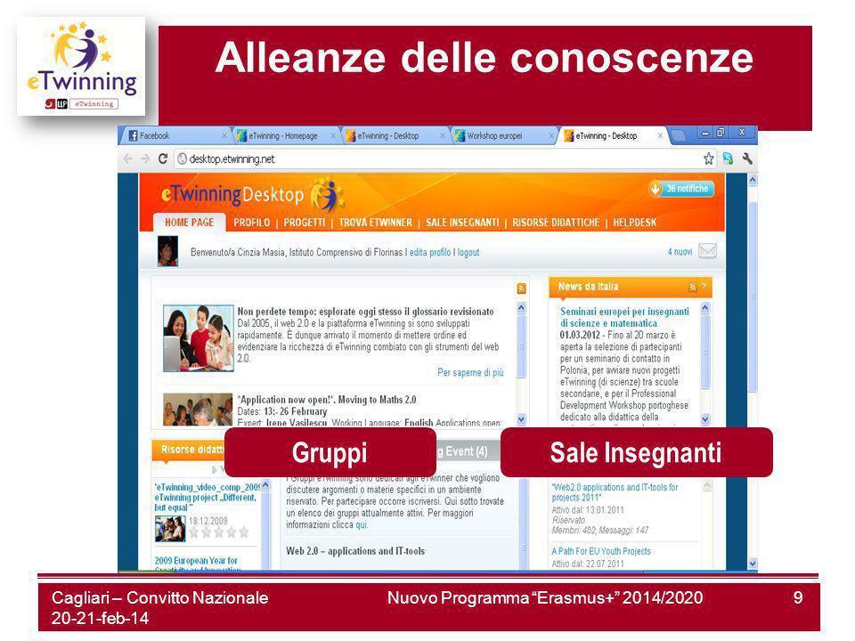 Nuovo Programma Erasmus+ 2014/20209 Alleanze delle conoscenze Sale Insegnanti Gruppi Cagliari – Convitto Nazionale 20-21-feb-14