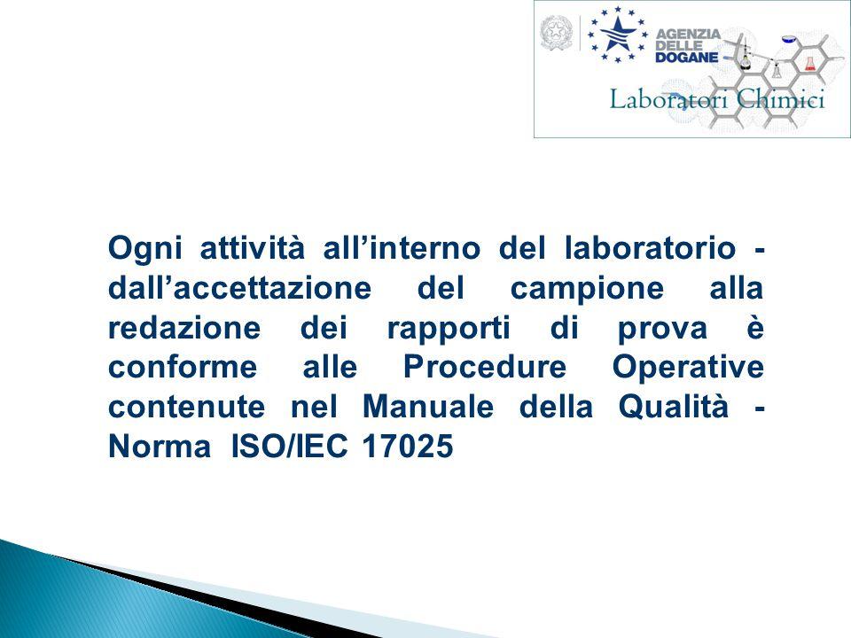 Ogni attività all'interno del laboratorio - dall'accettazione del campione alla redazione dei rapporti di prova è conforme alle Procedure Operative contenute nel Manuale della Qualità - Norma ISO/IEC 17025