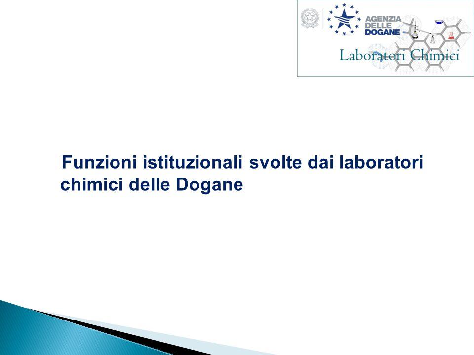 Funzioni istituzionali svolte dai laboratori chimici delle Dogane