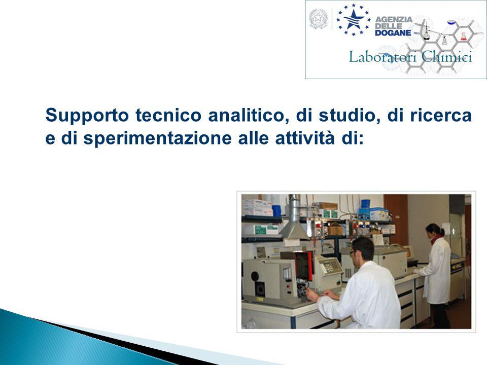 Supporto tecnico analitico, di studio, di ricerca e di sperimentazione alle attività di: