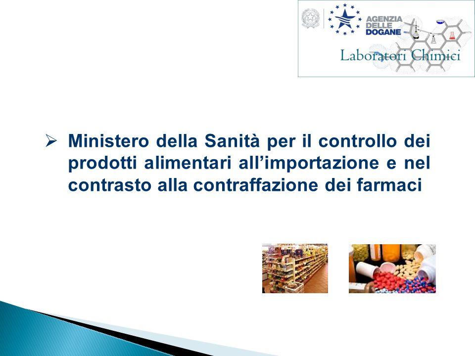  Ministero della Sanità per il controllo dei prodotti alimentari all'importazione e nel contrasto alla contraffazione dei farmaci