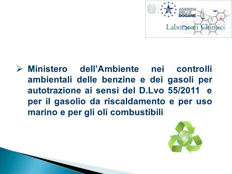  Ministero dell'Ambiente nei controlli ambientali delle benzine e dei gasoli per autotrazione ai sensi del D.Lvo 55/2011 e per il gasolio da riscaldamento e per uso marino e per gli oli combustibili
