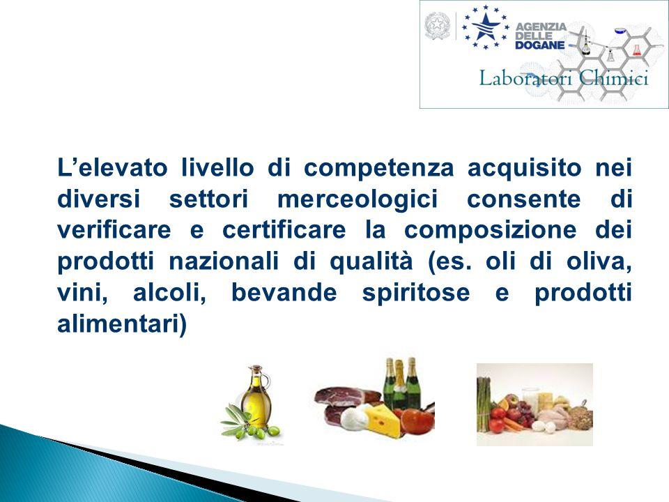 L'elevato livello di competenza acquisito nei diversi settori merceologici consente di verificare e certificare la composizione dei prodotti nazionali di qualità (es.