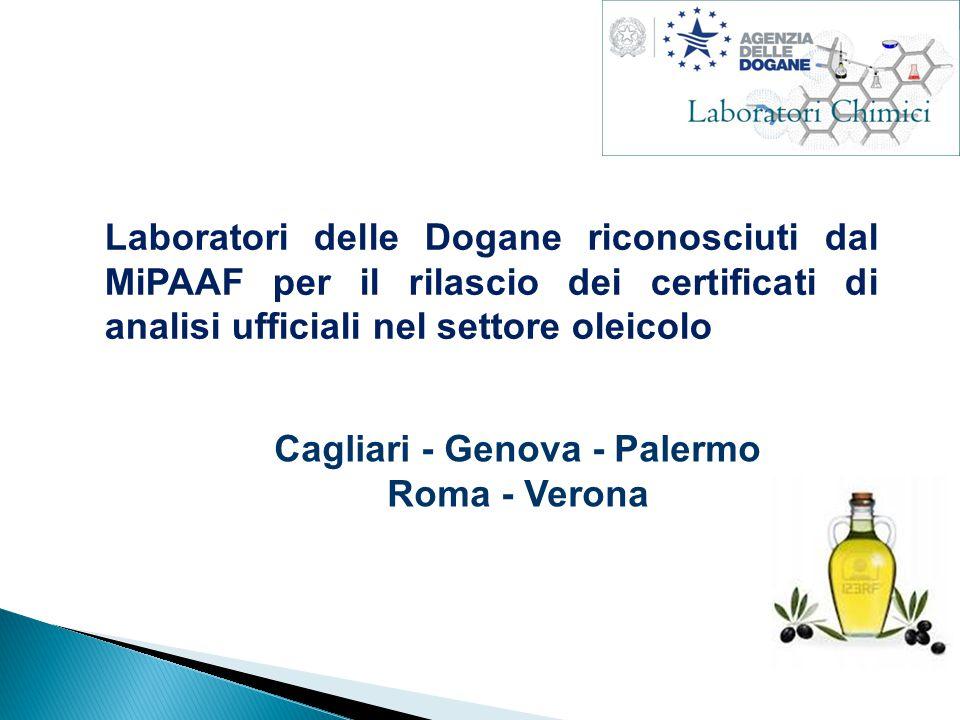 Laboratori delle Dogane riconosciuti dal MiPAAF per il rilascio dei certificati di analisi ufficiali nel settore oleicolo Cagliari - Genova - Palermo Roma - Verona