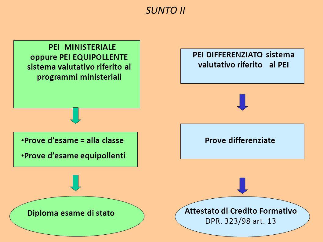 Prove differenziate SUNTO II PEI MINISTERIALE oppure PEI EQUIPOLLENTE sistema valutativo riferito ai programmi ministeriali PEI DIFFERENZIATO sistema
