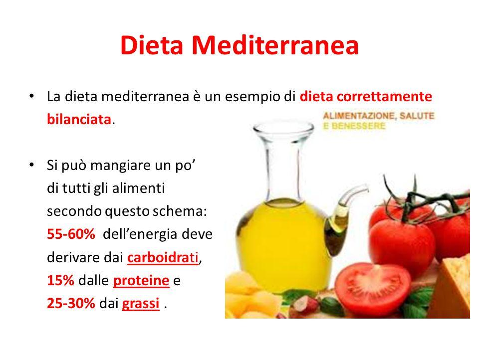 Dieta Mediterranea La dieta mediterranea è un esempio di dieta correttamente bilanciata.