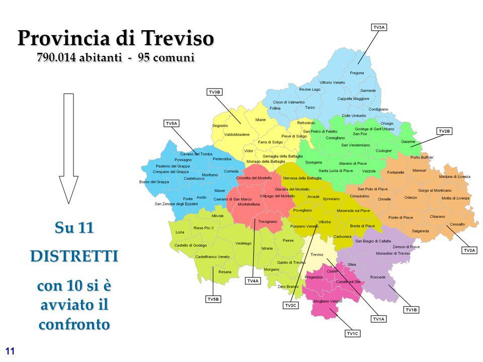 11 Provincia di Treviso 790.014 abitanti - 95 comuni Su 11 DISTRETTI con 10 si è avviato il confronto