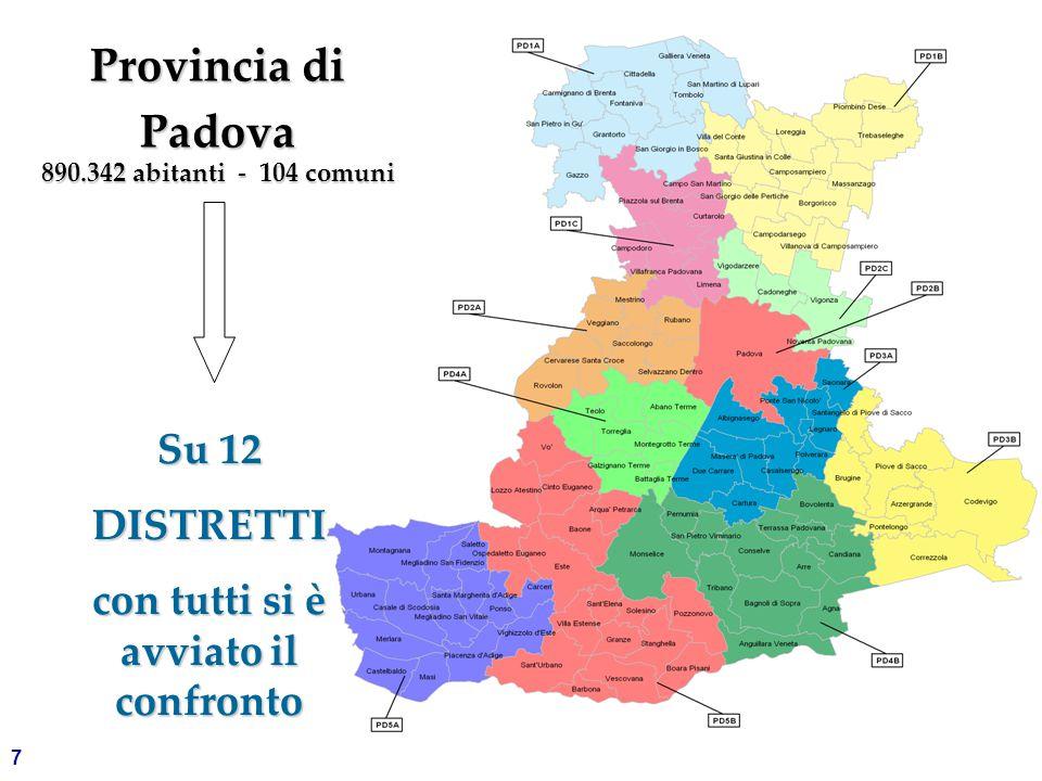 7 Provincia di Padova 890.342 abitanti - 104 comuni Su 12 DISTRETTI con tutti si è avviato il confronto
