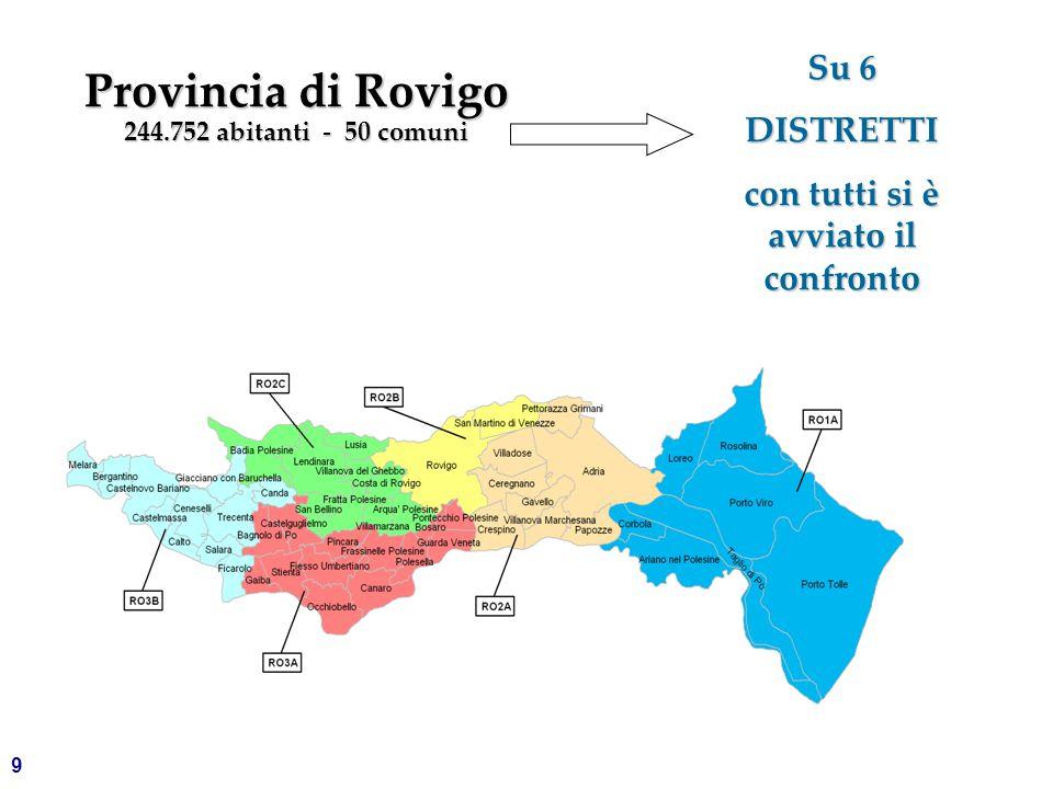 9 Provincia di Rovigo 244.752 abitanti - 50 comuni Su 6 DISTRETTI con tutti si è avviato il confronto