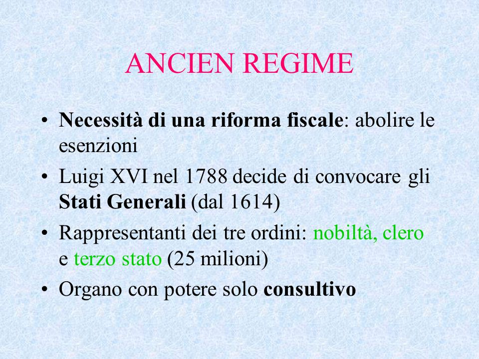 ANCIEN REGIME Necessità di una riforma fiscale: abolire le esenzioni Luigi XVI nel 1788 decide di convocare gli Stati Generali (dal 1614) Rappresentan