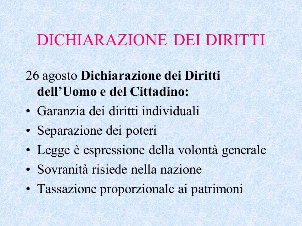 DICHIARAZIONE DEI DIRITTI 26 agosto Dichiarazione dei Diritti dell'Uomo e del Cittadino: Garanzia dei diritti individuali Separazione dei poteri Legge