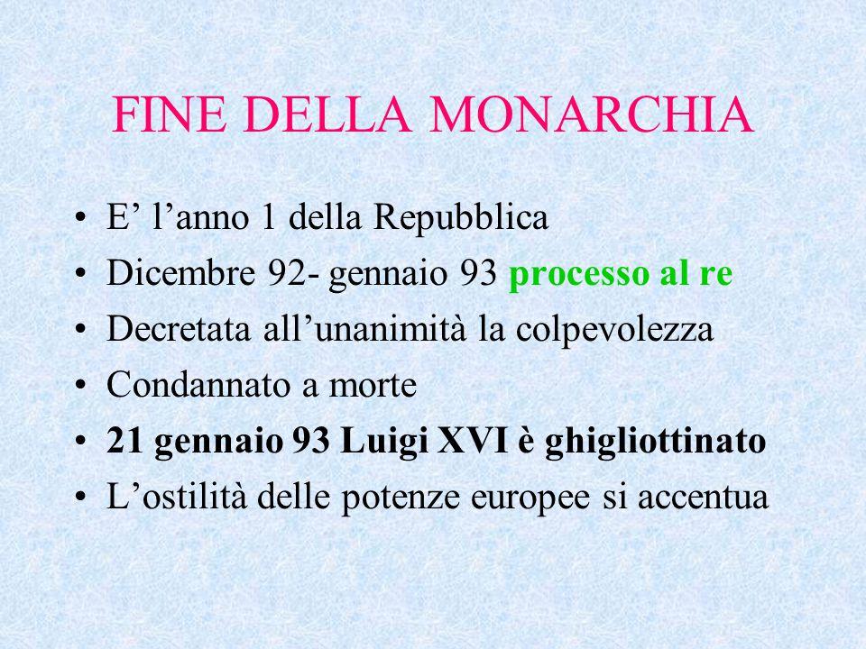 FINE DELLA MONARCHIA E' l'anno 1 della Repubblica Dicembre 92- gennaio 93 processo al re Decretata all'unanimità la colpevolezza Condannato a morte 21