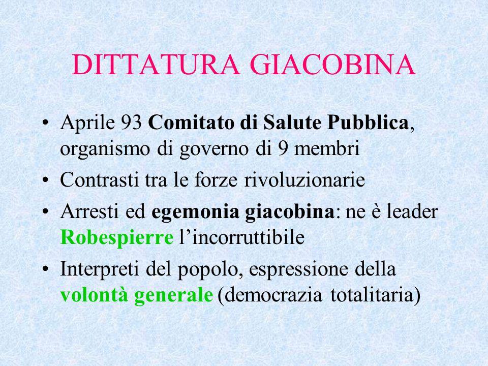 DITTATURA GIACOBINA Aprile 93 Comitato di Salute Pubblica, organismo di governo di 9 membri Contrasti tra le forze rivoluzionarie Arresti ed egemonia