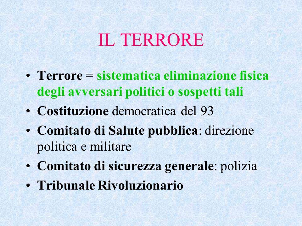 IL TERRORE Terrore = sistematica eliminazione fisica degli avversari politici o sospetti tali Costituzione democratica del 93 Comitato di Salute pubbl