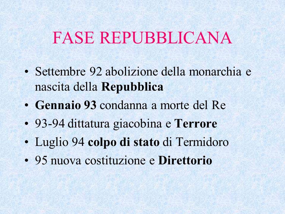 FASE REPUBBLICANA Settembre 92 abolizione della monarchia e nascita della Repubblica Gennaio 93 condanna a morte del Re 93-94 dittatura giacobina e Te