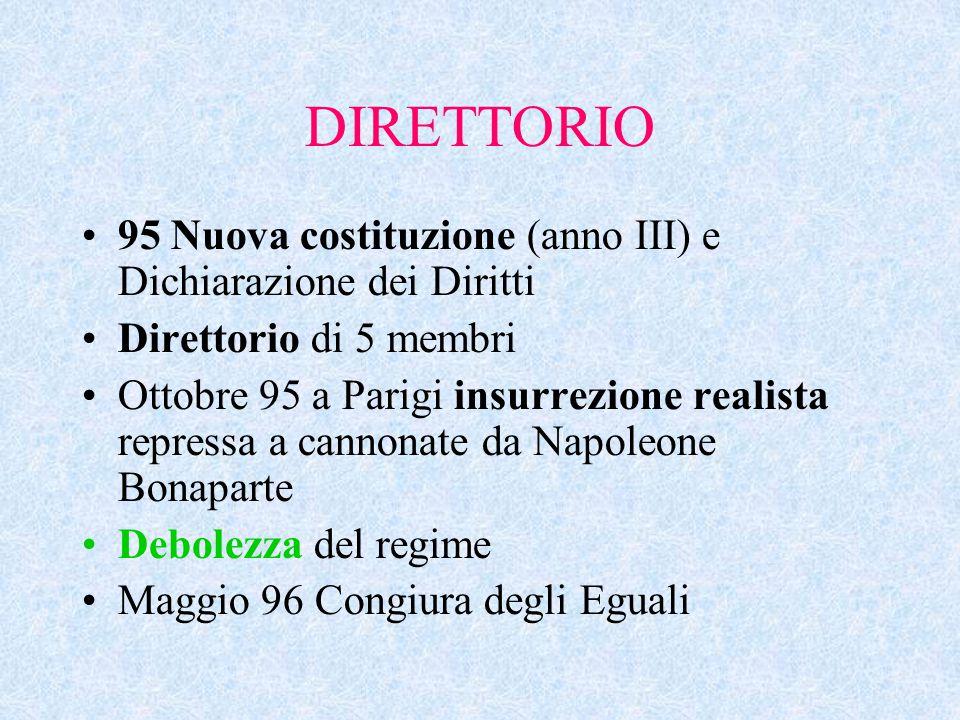 DIRETTORIO 95 Nuova costituzione (anno III) e Dichiarazione dei Diritti Direttorio di 5 membri Ottobre 95 a Parigi insurrezione realista repressa a ca