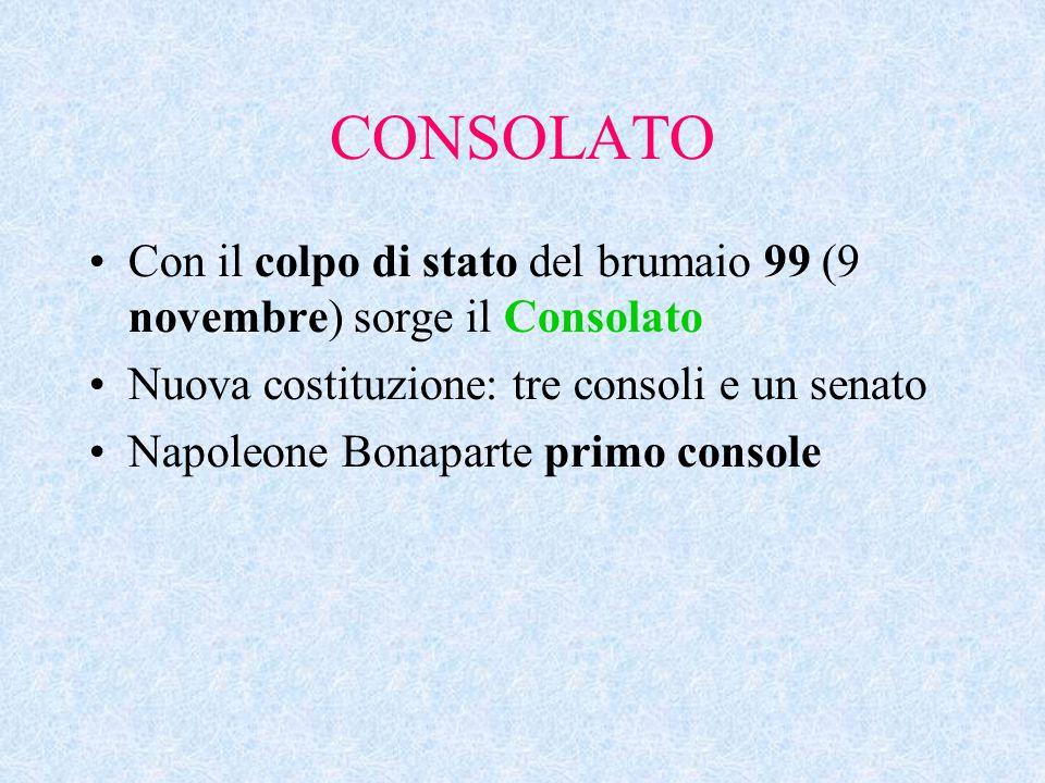 CONSOLATO Con il colpo di stato del brumaio 99 (9 novembre) sorge il Consolato Nuova costituzione: tre consoli e un senato Napoleone Bonaparte primo c