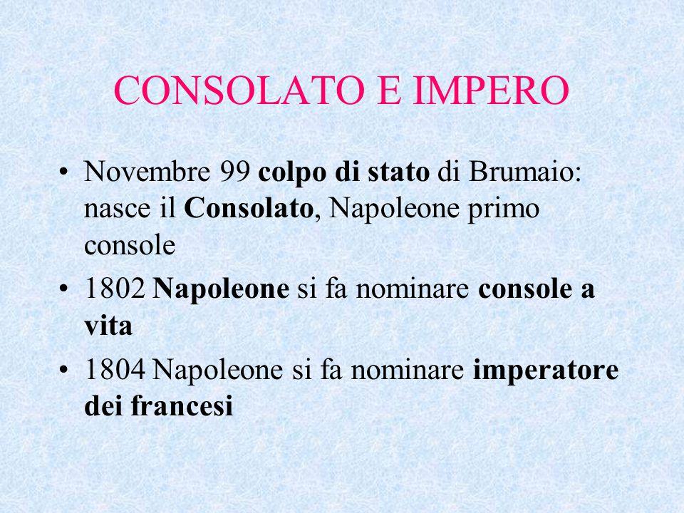 CONSOLATO E IMPERO Novembre 99 colpo di stato di Brumaio: nasce il Consolato, Napoleone primo console 1802 Napoleone si fa nominare console a vita 180