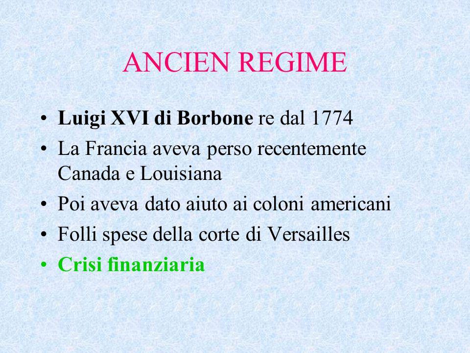 ANCIEN REGIME Luigi XVI di Borbone re dal 1774 La Francia aveva perso recentemente Canada e Louisiana Poi aveva dato aiuto ai coloni americani Folli s