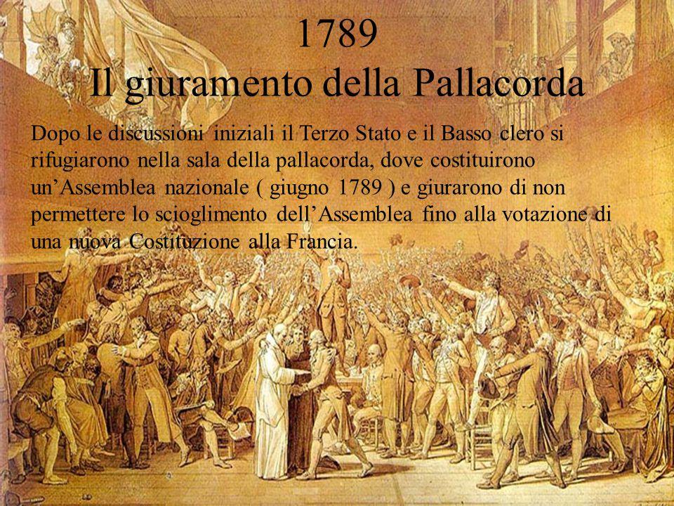 1789 Il giuramento della Pallacorda Dopo le discussioni iniziali il Terzo Stato e il Basso clero si rifugiarono nella sala della pallacorda, dove costituirono un'Assemblea nazionale ( giugno 1789 ) e giurarono di non permettere lo scioglimento dell'Assemblea fino alla votazione di una nuova Costituzione alla Francia.