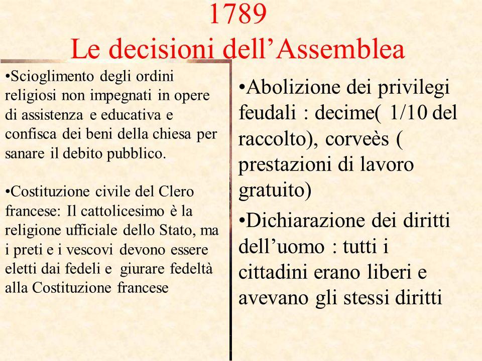 1789 Le decisioni dell'Assemblea Abolizione dei privilegi feudali : decime( 1/10 del raccolto), corveès ( prestazioni di lavoro gratuito) Dichiarazion