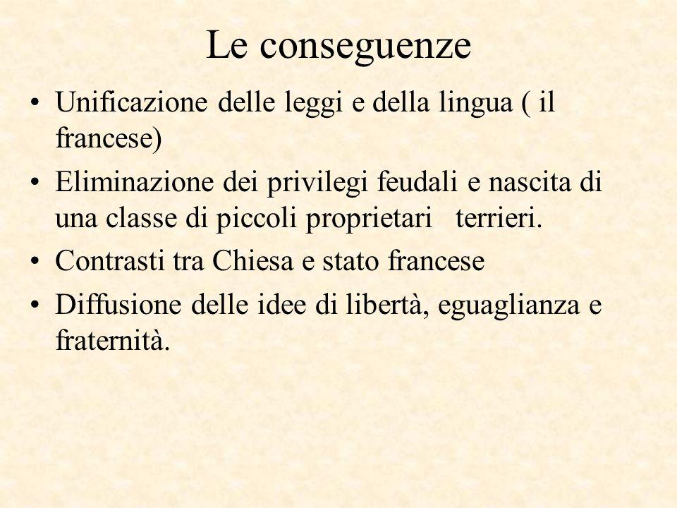 Le conseguenze Unificazione delle leggi e della lingua ( il francese) Eliminazione dei privilegi feudali e nascita di una classe di piccoli proprietari terrieri.