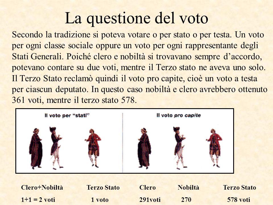 La questione del voto Secondo la tradizione si poteva votare o per stato o per testa. Un voto per ogni classe sociale oppure un voto per ogni rapprese