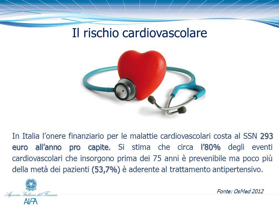 Il rischio cardiovascolare 293 euro all'anno pro capite.