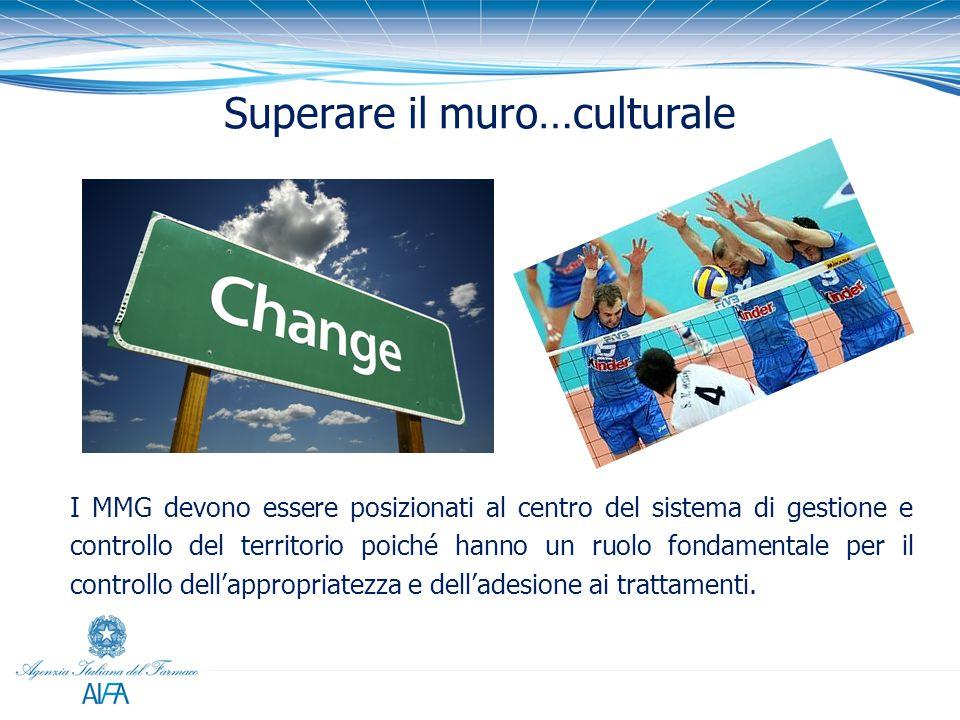 Superare il muro…culturale I MMG devono essere posizionati al centro del sistema di gestione e controllo del territorio poiché hanno un ruolo fondamentale per il controllo dell'appropriatezza e dell'adesione ai trattamenti.