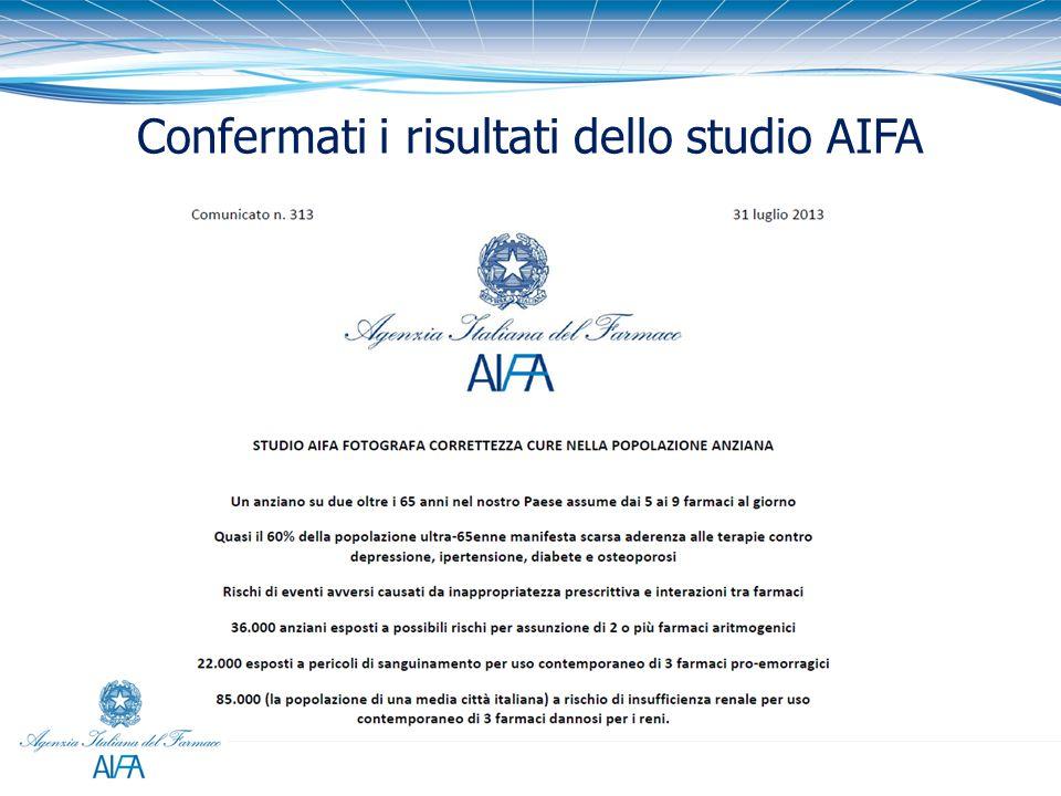 Confermati i risultati dello studio AIFA