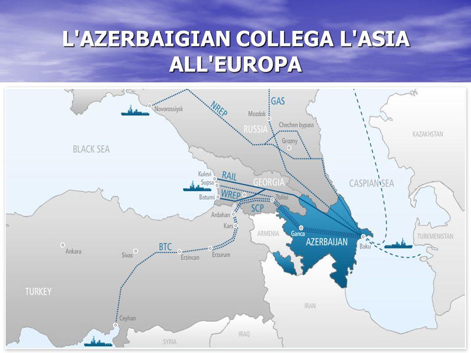 L AZERBAIGIAN COLLEGA L ASIA ALL EUROPA