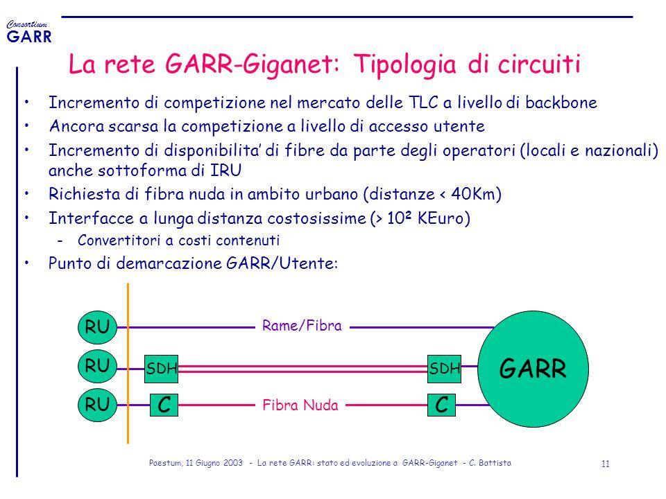 Consortium GARR Paestum, 11 Giugno 2003 - La rete GARR: stato ed evoluzione a GARR-Giganet - C. Battista 11 La rete GARR-Giganet: Tipologia di circuit