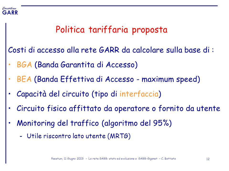 Consortium GARR Paestum, 11 Giugno 2003 - La rete GARR: stato ed evoluzione a GARR-Giganet - C. Battista 12 Politica tariffaria proposta Costi di acce