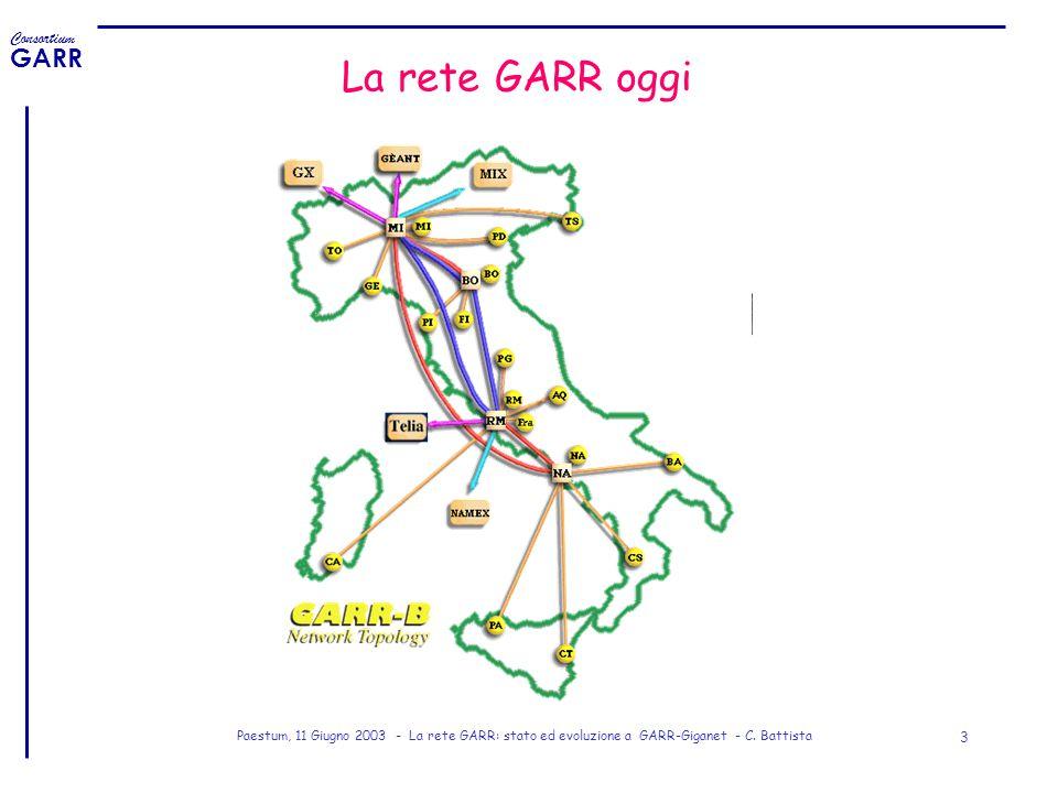 Consortium GARR Paestum, 11 Giugno 2003 - La rete GARR: stato ed evoluzione a GARR-Giganet - C. Battista 3 La rete GARR oggi