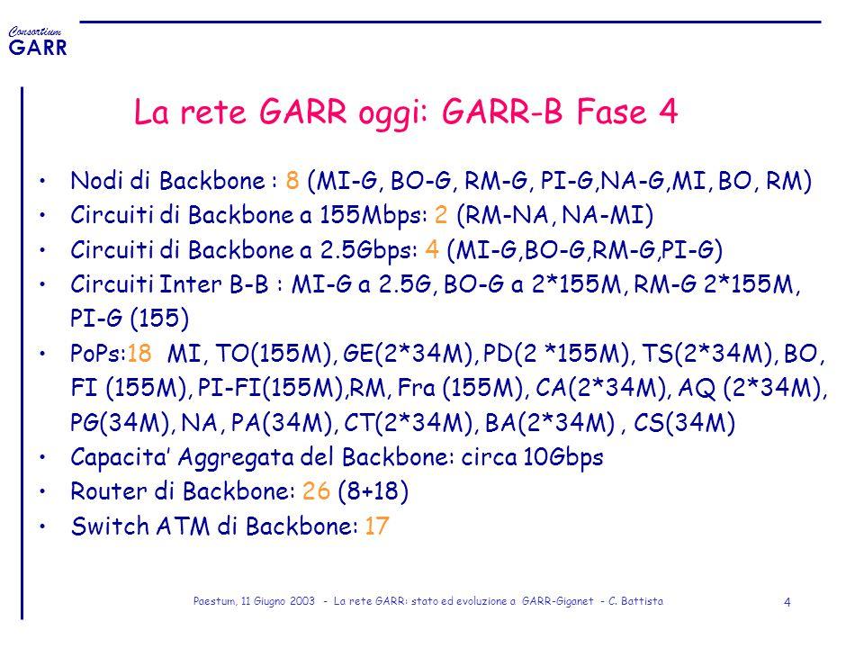Consortium GARR Paestum, 11 Giugno 2003 - La rete GARR: stato ed evoluzione a GARR-Giganet - C. Battista 4 La rete GARR oggi: GARR-B Fase 4 Nodi di Ba